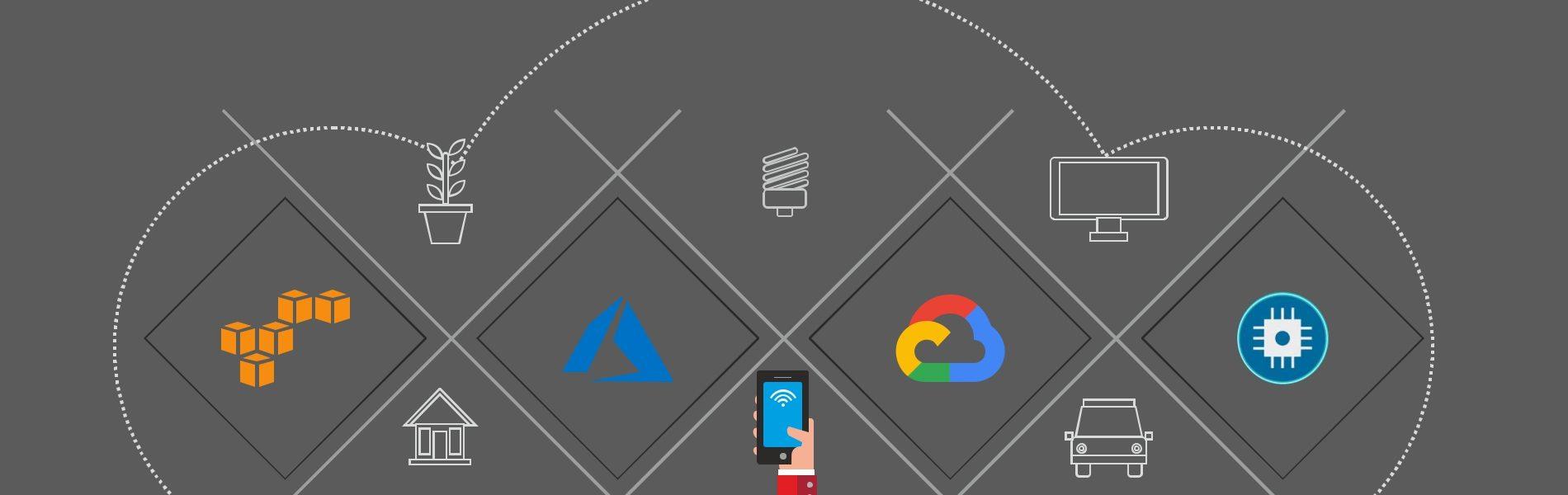 Blog Header IoT Comparison AWS vs Azure vs Google vs IBM 1900×600 (1)