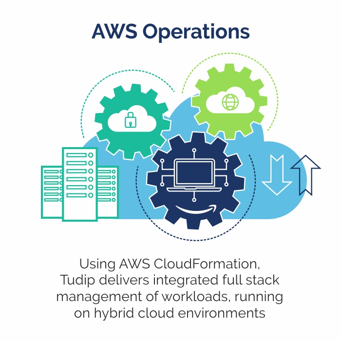 AWS-OPERATIONS