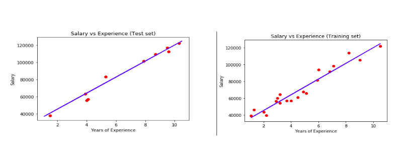 Data-preprocessing-1