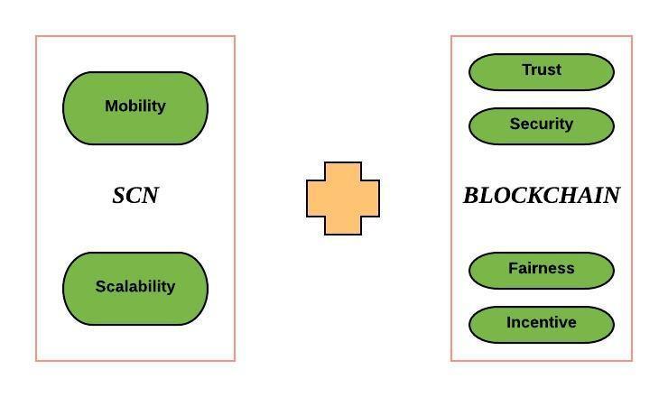 blockcloud-1